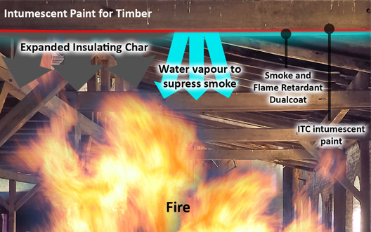 intumescent-paint-timber